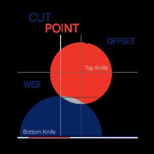 Cut Point: How it Impacts Dust Generation