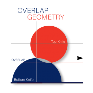 Overlap Geometry: Shear Cutting and the Relations that Impact Quality