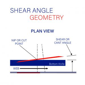 Shear Angle Geometry: Shear Cutting and the Relations that Impact Quality